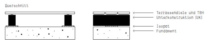 worauf man bei holzterrassen achten sollte. Black Bedroom Furniture Sets. Home Design Ideas